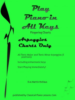 Play Piano In All Keys Arpeggios Charts Only