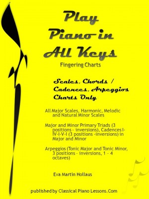 Piano Scales Chords Cadences Arpeggios Fingering Charts
