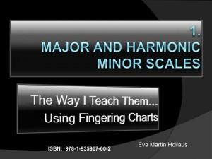 Major and harmonic Minor Scales, The Way I Teach Them...